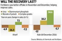 Fertilizer stocks sow optimism