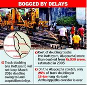 Track-doubling work may be expedited