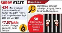 Prisoners' wages in West Bengal not safe: Report