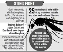 Government to Rid Three Districts of Malaria