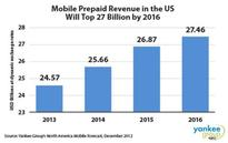 Smartphones are Driving Mobile Prepaid Growth