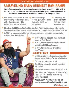 All you wanted to know about Gurmeet Ram Rahim, the 'baba of bling'