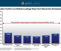 As GHGs Plummet Thanks to Natural Gas, Ban-Fracking Groups and Elected Officials Peddle Misinformation about Methane