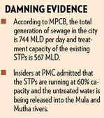 MPCB accuses PMC of releasing polluted water into Mula, Mutha