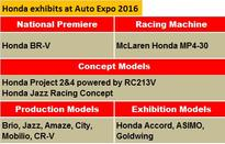 Honda BR-V compact SUV to get India premiere at Auto Expo 2016