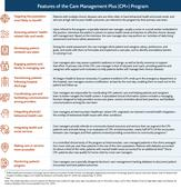 Care Management Plus: Strengthening Primary Care for Patients with Multiple Chronic Conditions