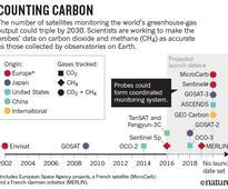 News Next generation of carbon-monitoring satellites faces daunting hurdles