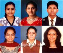 M'lore: St Aloysius Degree College announces results
