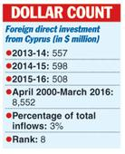 Seal on revised tax pact with Cyprus