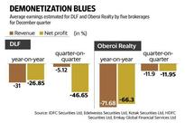 Dented by demonetisation, realty firms may report poor Q3 earnings