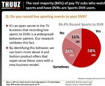 New Sports TV Viewing Data Reveals Multi-Billion Dollar Opportunity: Personalized Sports Highlights for Fans