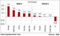 Global Markets End the Week on a Robust Note