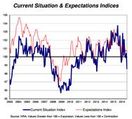 Are Restaurants Signaling An Oncoming Recession? - Bezek's Daily Briefing