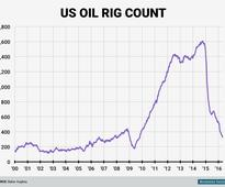 US oil rig count falls for the seventh straight week (BHI, USO, OIL)