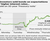Trump & The Financial Markets The Next Four Years