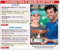 A dream serves as a destination: Leander
