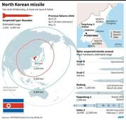 N. Korea test fires two powerful, mid-range missiles
