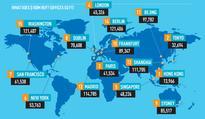 Rent set to soar in emerging tech hubs