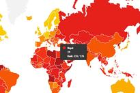 Nepal slips 1 position down in Corruption Perception Index