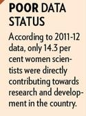 DST lacks updated info of women scientists