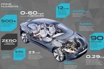 Jaguar reveals all-electric I-Pace SUV Concept