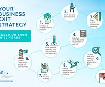Business success begins at the end  here is a 9 step guide to achieving your exit plan