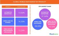 Market Research Analysis and Forecast on Mobile Maps by Technavio
