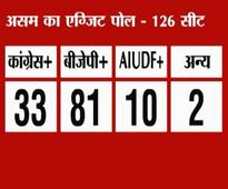 ABP News-Nielsen exit poll: BJP to form government in Assam with full majority