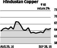 Hindustan Copper offer-for-sale opens