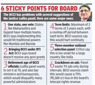 No 2nd innings for you, fall in line: SC tells BCCI