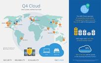 Q4 Inc. Releases 'Q4 Cloud' - Next Generation Hybrid Cloud Solution for Investor Relations Websites