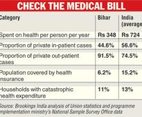 Revealed: What ails health in Bihar