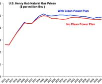 Natural Gas Prices And Coal Under The Clean Power Plan