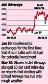 Jet Air turns volatile on Etihad deal call-off rumours