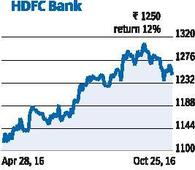 HDFC Bank: A well-rounded performance