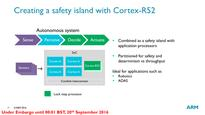 ARM Announces the Cortex-R52 CPU: Deterministic & Safe, For ADAS & More