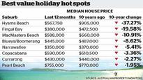 Coastal price drop opens doors to weekender lifestyle