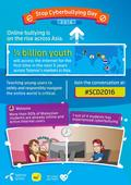 Digi is ALL IN for Stop Cyberbullying Day 2016″