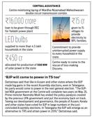 Centre to give Rs 41K crore for developing Telangana power sector