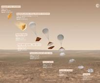UPDATE: ExoMars 2016 Loses Contact with Lander