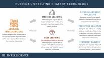 THE CHATBOTS IN BANKING REPORT: How chatbots can transform digital banking