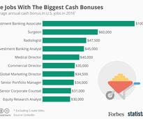 The Jobs With The Biggest Cash Bonuses [Infographic]