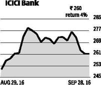 ICICI Bank in focus on insurance arm listing
