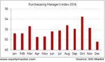 Sensex Stays Flat; IT Stocks Witness Selling Pressure