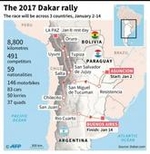Dakar Rally to push competitors to the max