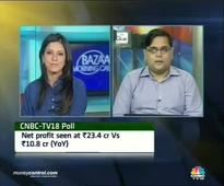 Bet on Max India, State Bank of Travencore: Aashish Tater