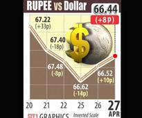 BSE Sensex, Bharti Airtel, Yes Bank, Indian rupee, Gold, Telcom Tale, more