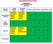 IMD issues heat wave warning for Rayalseema and Telangana