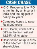 ICICI Pru Life takes first step for float