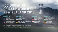 West Indies to open U-19 World Cup against New Zealand